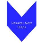 a blue arrow that says ' Results + Next Steps'
